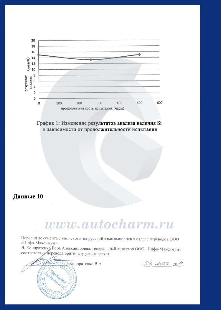образец график кварцевания